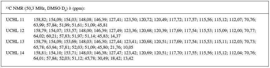 13C NMR charakteristika připravených látek
