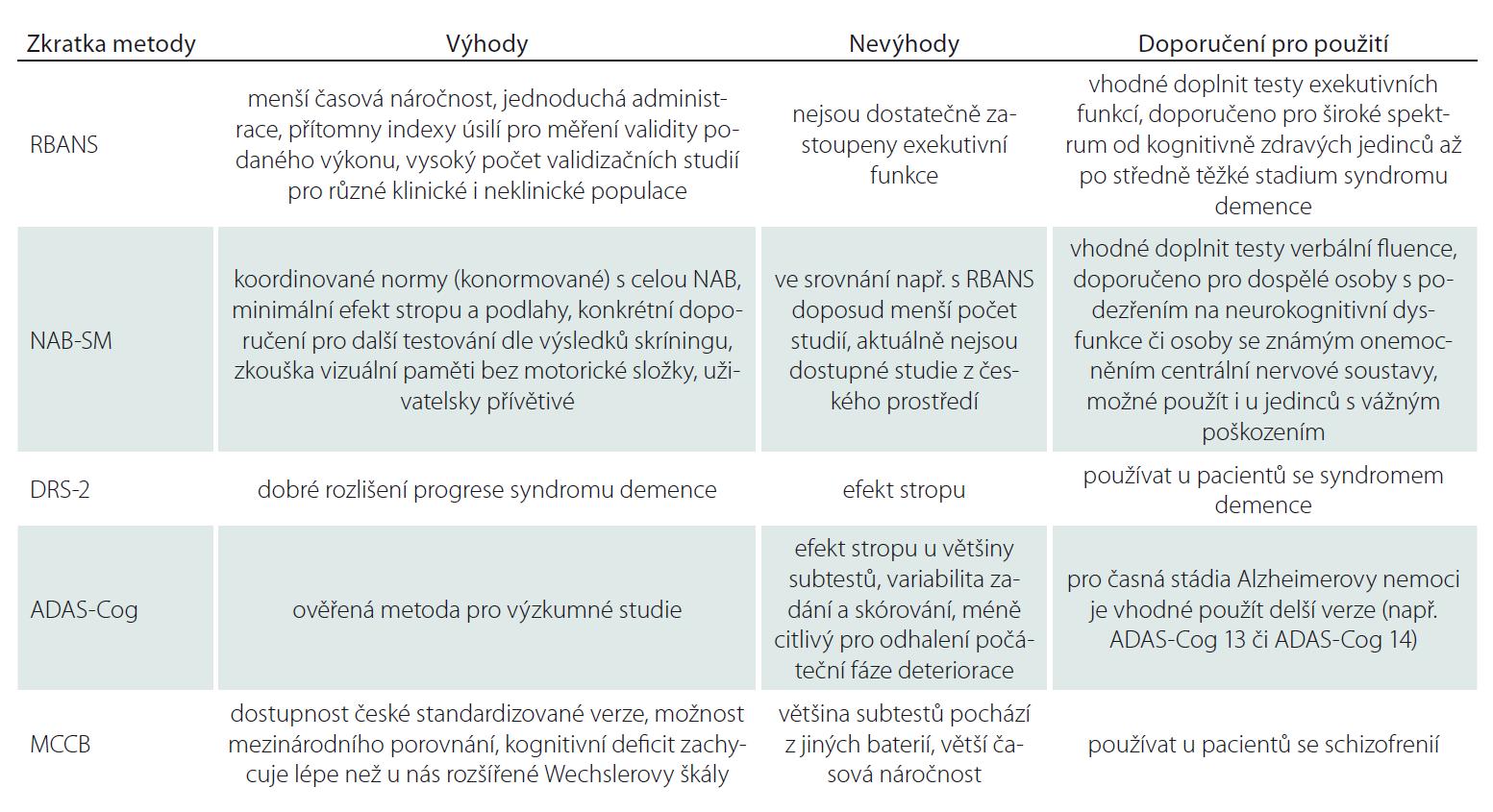 Výhody a nevýhody vybraných neuropsychologických baterií