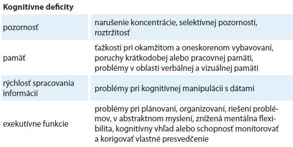 Prehľad kognitívnych deficitov spôsobených nádorovým ochorením a liečbou [4].