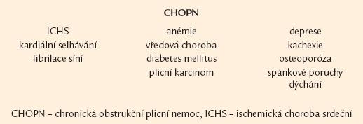 Časté a klinicky významné komorbidity nemocných s chronickou obstrukční plicní nemocí.