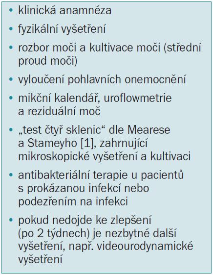 Urologické vyšetření pacientů s syndromem prostatitidy.