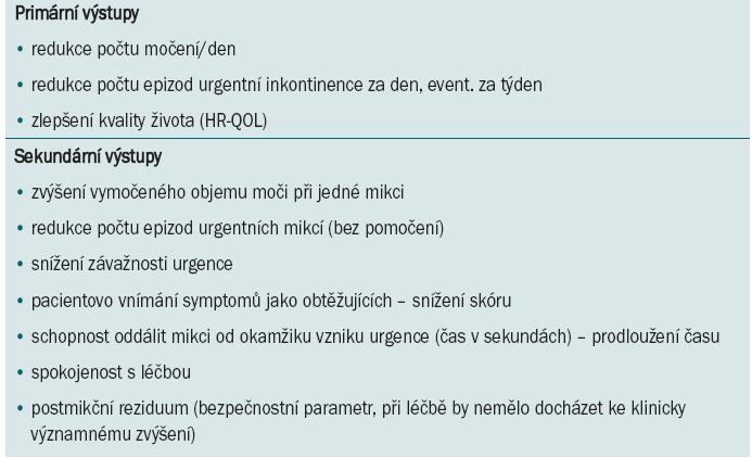 Výstupy nejčastěji používané pro hodnocení účinnosti léčby antimuskariniky u hyperaktivního měchýře a urgentní inkontinence v klinických studiích.