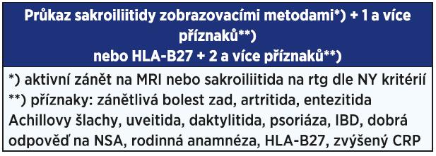 Kritéria ASAS pro axiální spondyloartritidu (pacienti s chronickou bolestí zad a začátkem obtíží před 45. rokem) (1)