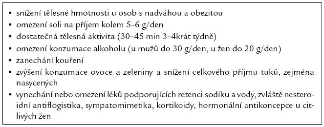 Nefarmakologická léčba hypertenze.