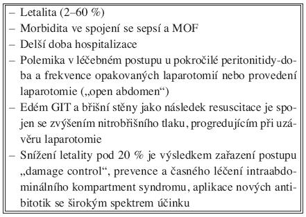 Charakteristika sekundární peritonitidy Tab. 1. Characteristic features of secondary peritonitis