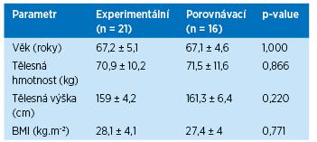 Charakteristika základních parametrů experimentální a porovnávací skupiny