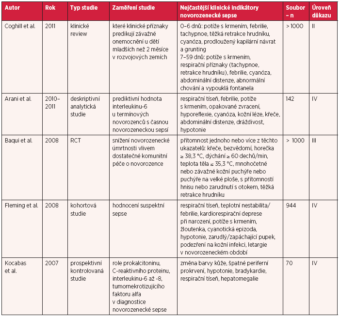 Tab. 1b Nejčastější určující klinické znaky novorozenecké sepse