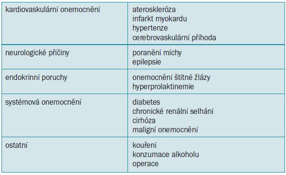 Příčiny erektilní dysfunkce.