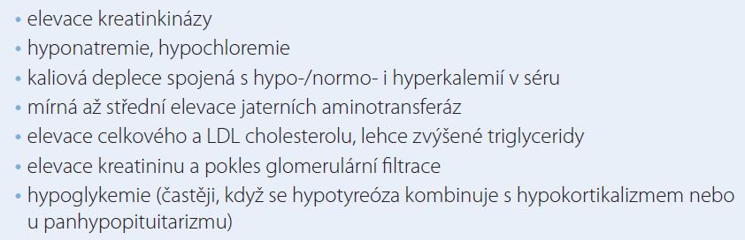 Časté nespecifické laboratorní odchylky u hypotyreózního kómatu.