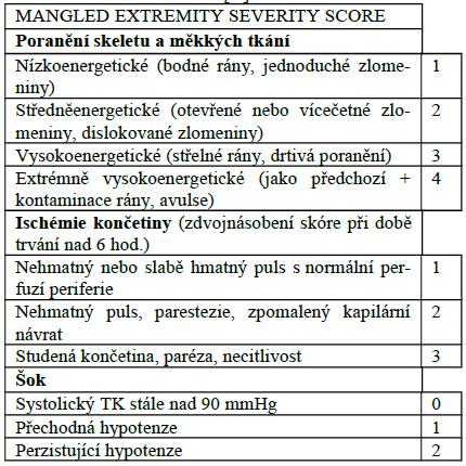 Hodnocení MES [1]