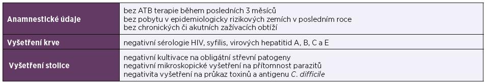 Algoritmus vyšetření dárce stolice<br> Table 1. Algorithm for stool donor examination