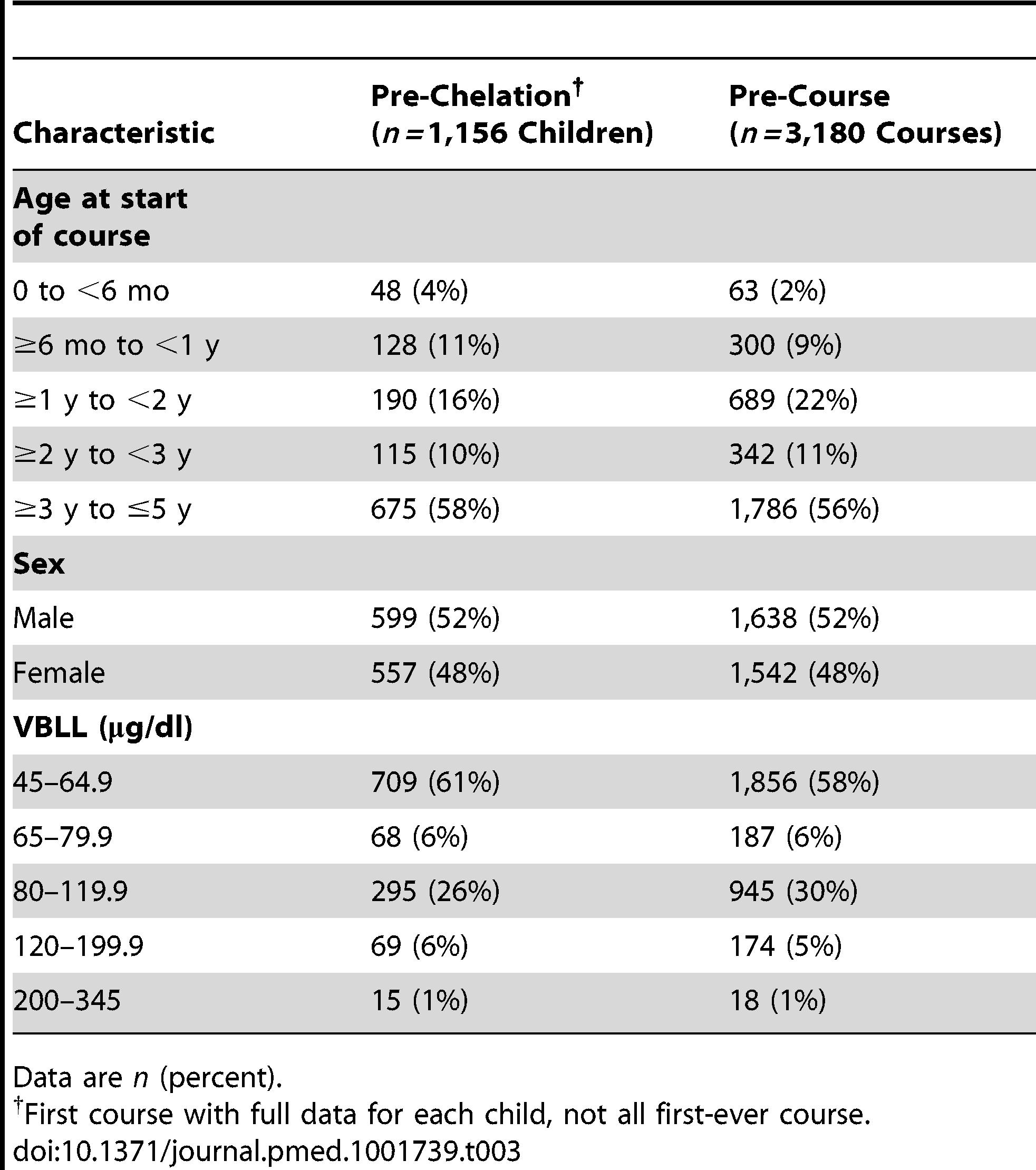 Baseline characteristics.