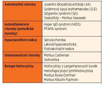 Základní přehled neinfekčních příčin lymfadenopatie.