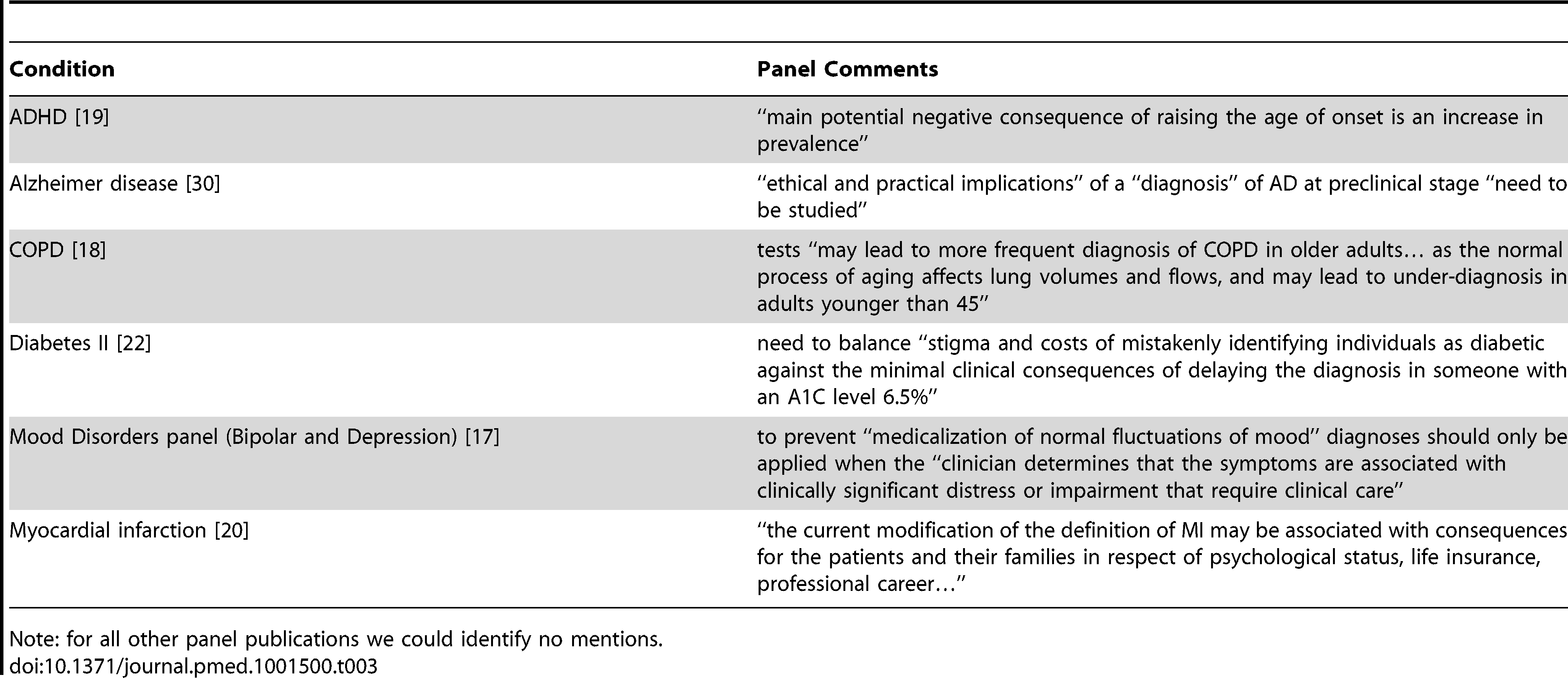 Mention of possible harms of proposed changes to definitions.