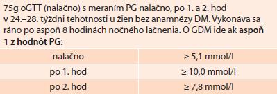 Odporúčania pre skríning a diagnostiku GDM podľa SDS (2012)