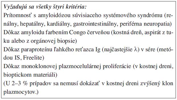 Systémová AL amyloidóza.