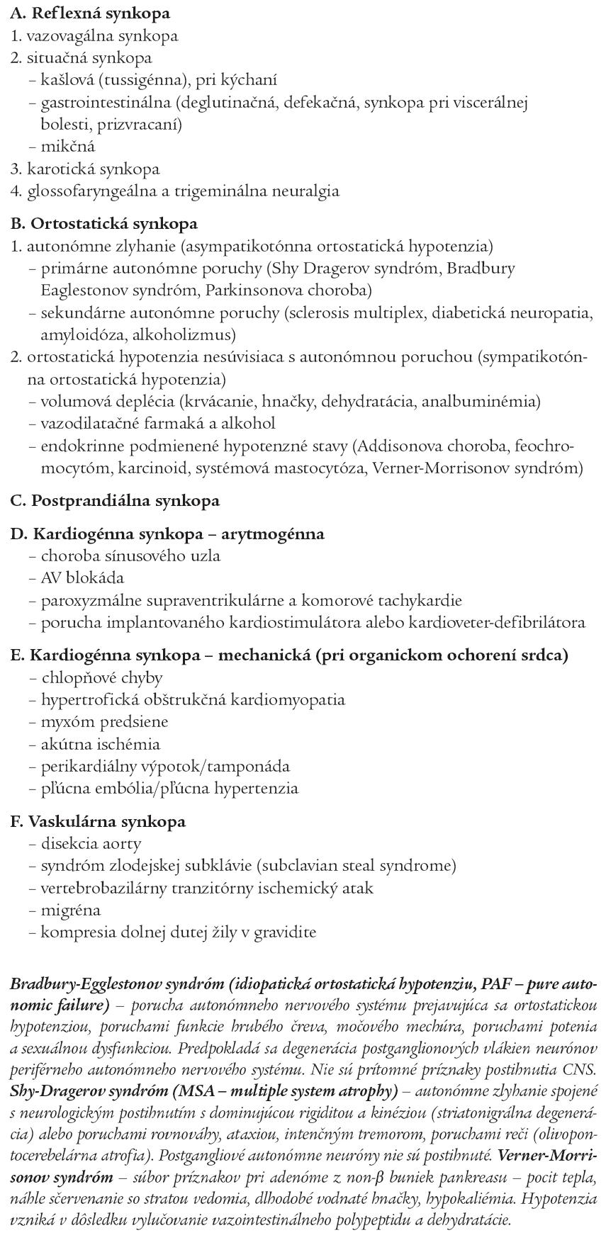 Klasifikácia synkopálnych stavov.
