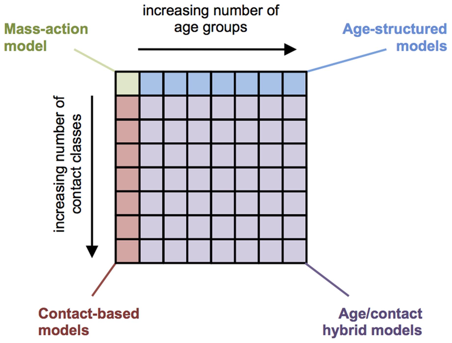 Schematic of model framework.
