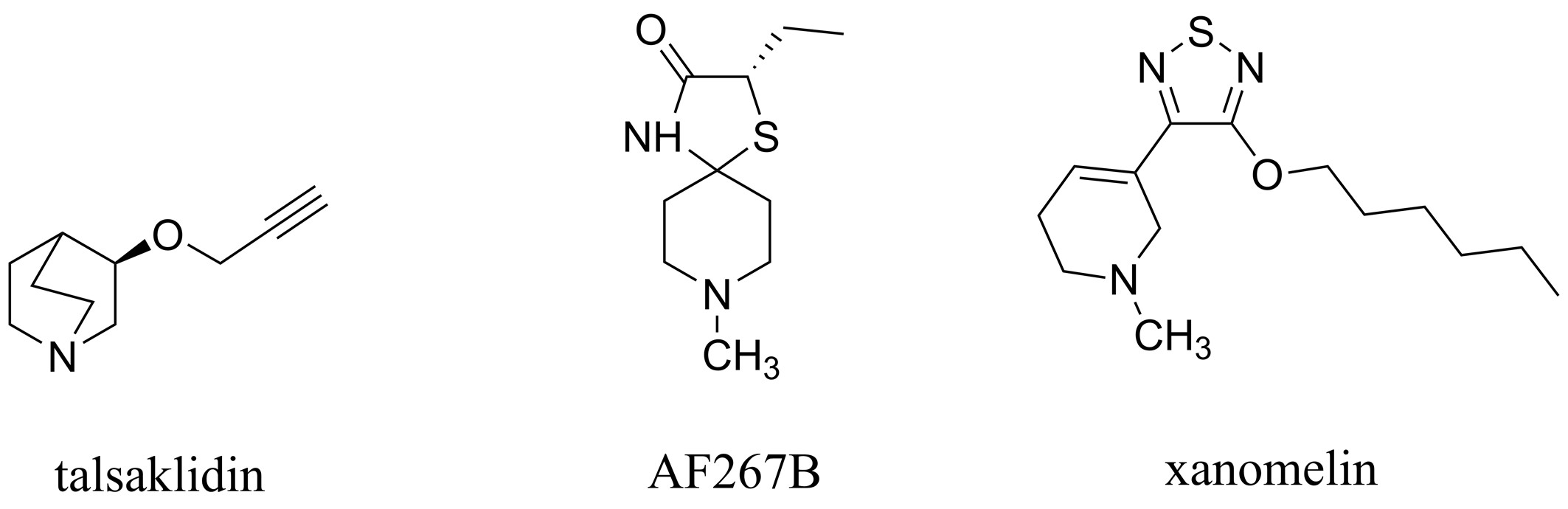 Agonisté na muskarinových receptorech M1