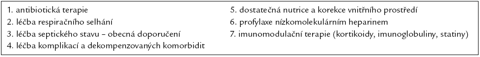 Léčba těžké pneumonie.