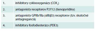 Klasické artériové antitrombotiká (klasické antitrombocytové lieky) [1,2,4,10,17,35]