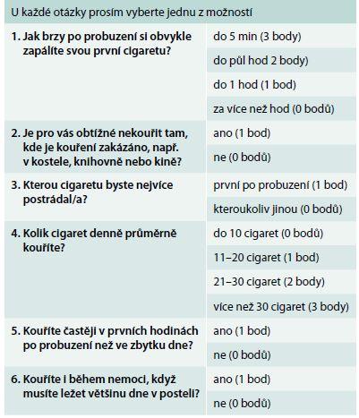 Fagerstrőmův test závislosti na cigaretách. Upraveno podle [9,10]