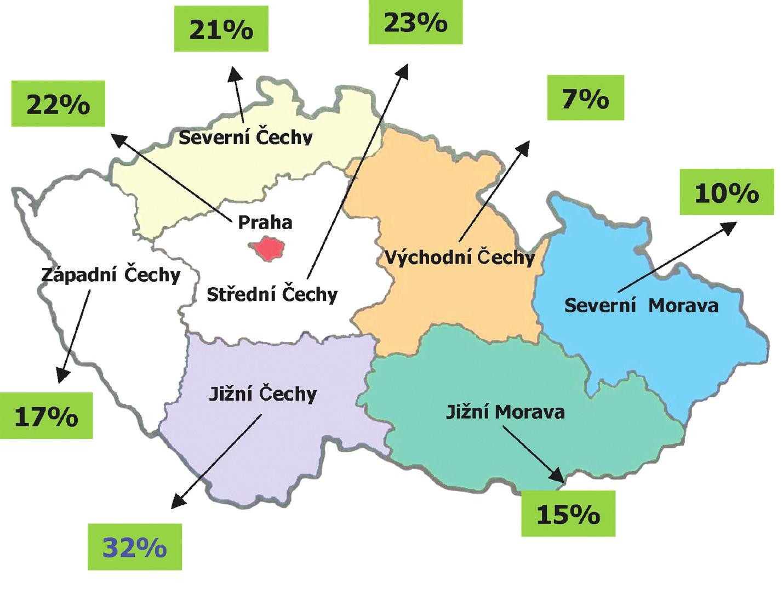Mapa proočkovanosti v ČR podle regionů (Baxter Czech, 2008)