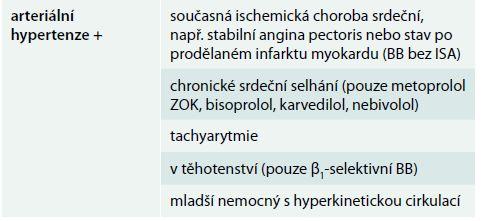 Klinické situace, ve kterých jsou v léčbě hypertenze betablokátory vhodné jako antihypertenziva první volby