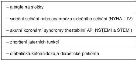 Upravené kontraindikace rosiglitazonu (EMEA leden 2008)