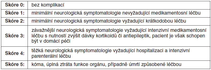 Hodnocení akutní a pozdní toxicity
