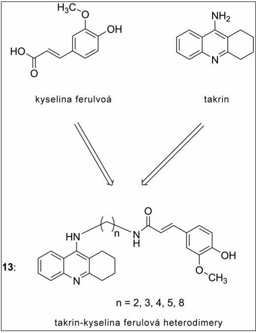 Heterodimery takrin-ferulové kyseliny jako silné antioxidanty a duální inhibitory v terapii AD
