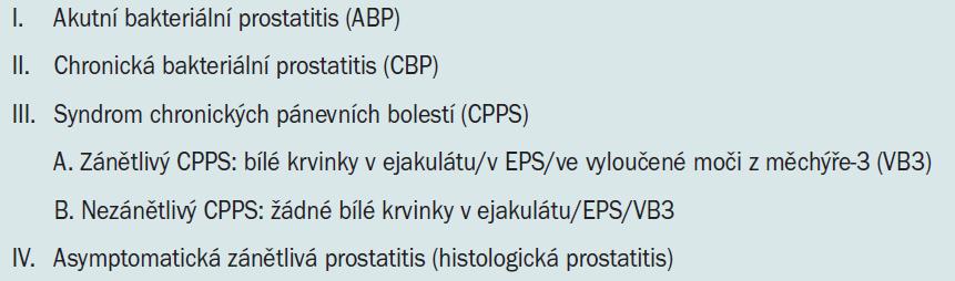 Klasifikace prostatitis podle NIDDK/NIH. NIH/NIDDK – National Institutes of Health/National Institute of Diabetes /Digestive/ Kidney Disease. Consensus Meeting on Prostatitis in Bethesda in December 1995 a nová klasifikace pro prostatitis.
