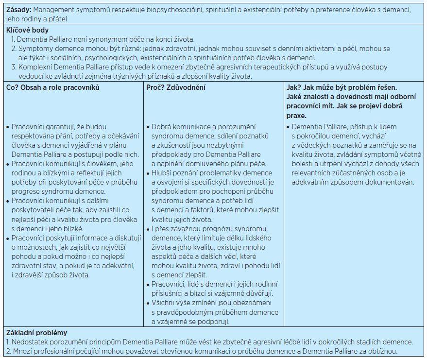 Část 3: Zvládnutí symptomů a zachování kvalitního života