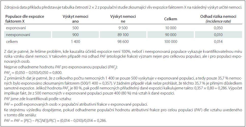 Příklad 1. Ukázka výpočtu populační atributivní frakce (etiologické frakce) na celkové populaci a na populaci exponovaných jedinců.