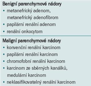 Heidelberská klasifikace nádorů ledvin [2].