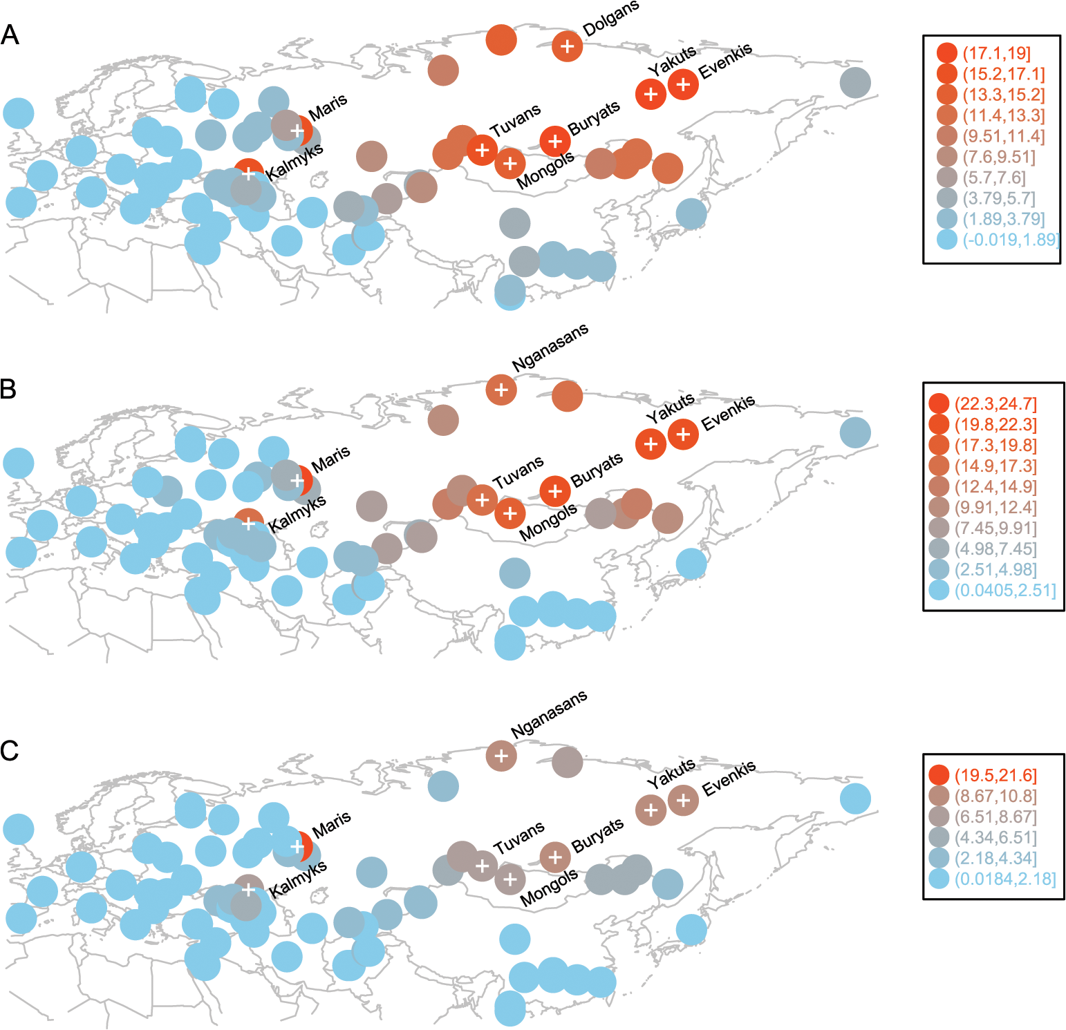 Populations with high and correlated signals of IBD sharing with western Turkic peoples.
