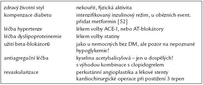Léčba ICHS u nemocných s diabetem 1. typu.