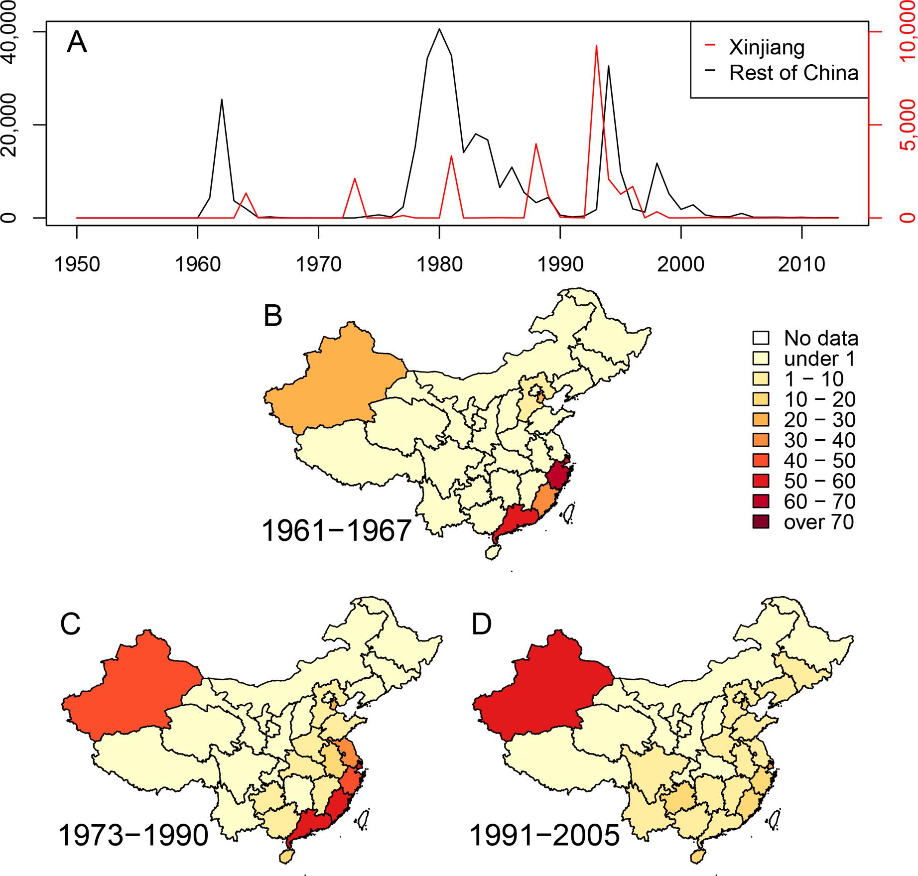 Cholera in China since 1950.