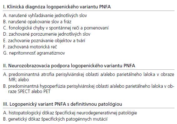 Diagnostické kritériá pre logopenický variant PNFA.