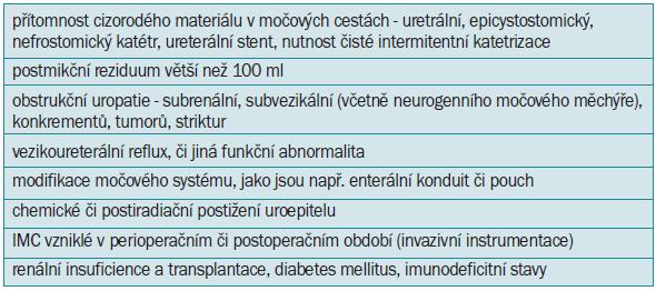 Faktory spojené s rizikem potenciálně komplikované IMC shrnuje následující tabulka [6,74].