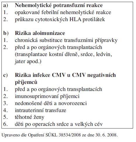 Indikace deleukotizovaných erytrocytárních koncentrátů