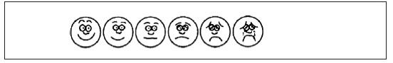 Škála obličejů pro měření bolesti
