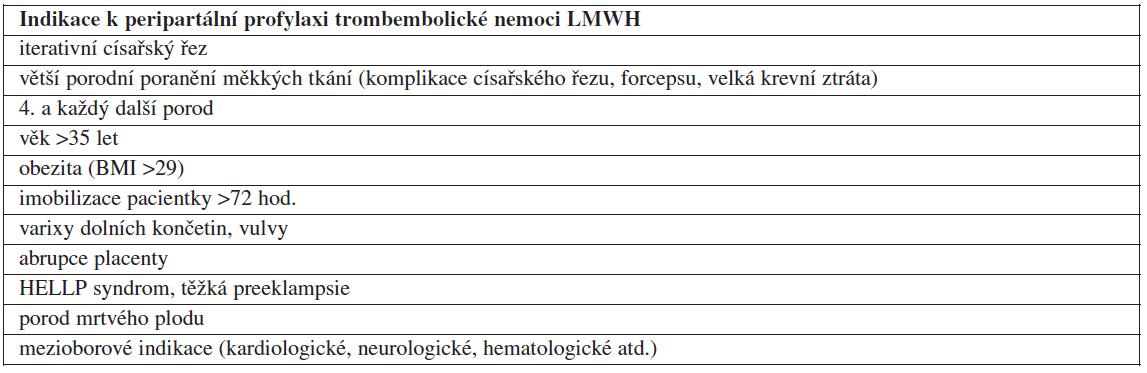 Indikace k peripartální profylaxi trombembolické nemoci LMWH