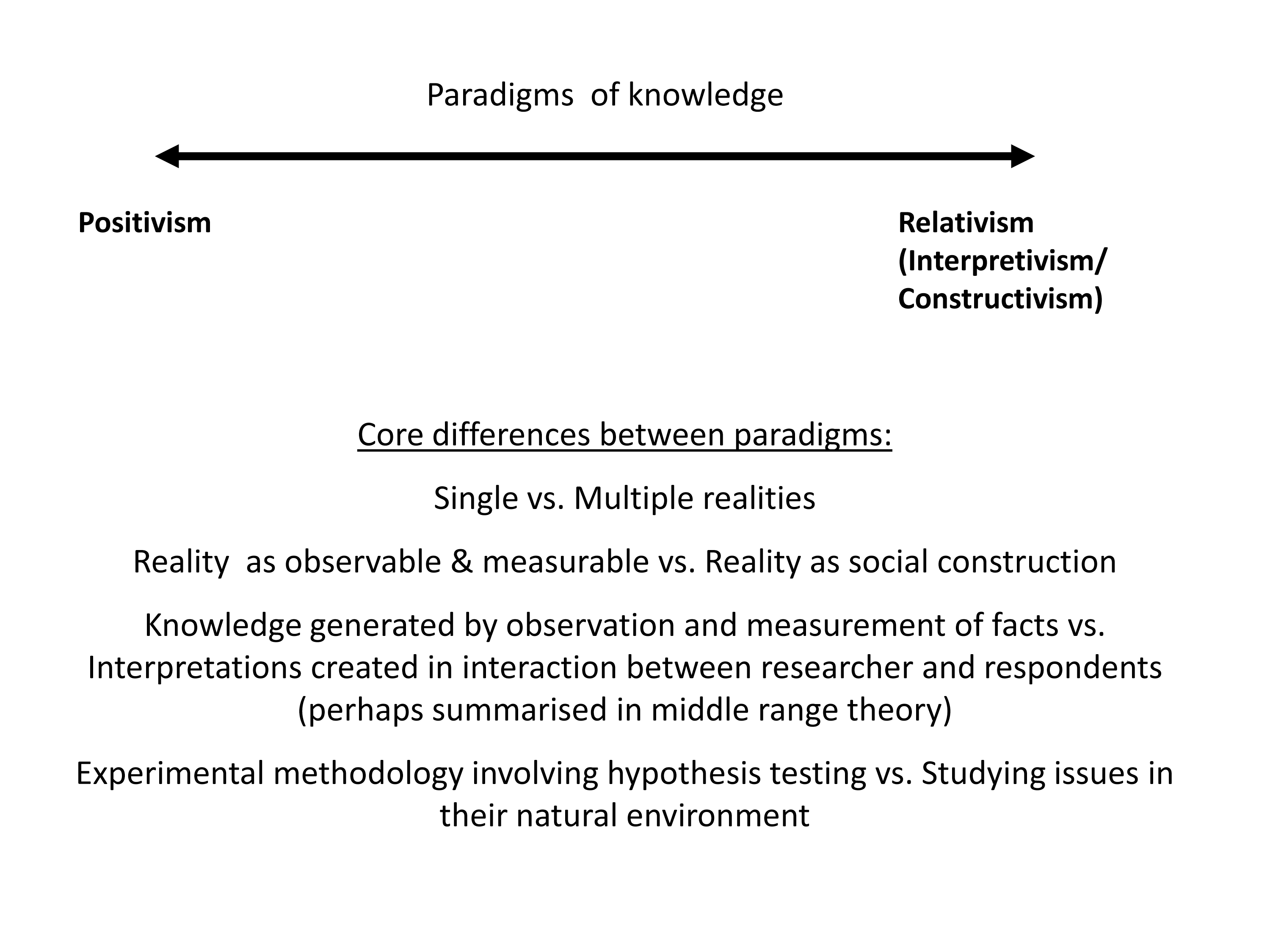 Core differences between knowledge paradigms.