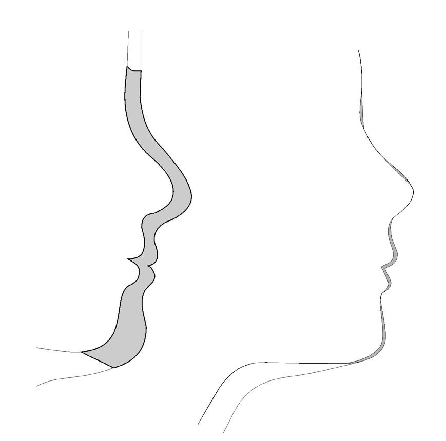 Porovnání profilů: nejrozdílnější a nejpodobnější profily dívek