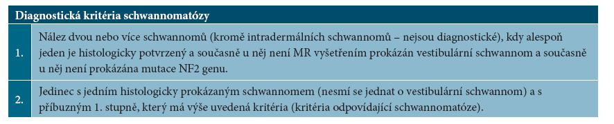 Diagnostická kritéria schwannomatózy podle Children's Tumor Foundation International Consensus Conference on Schwannomatosis (2005) [11]
