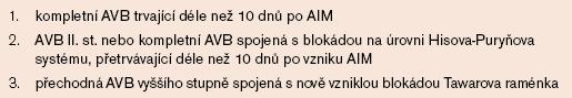 Indikace trvalé kardiostimulace v souvislosti s AIM [8].