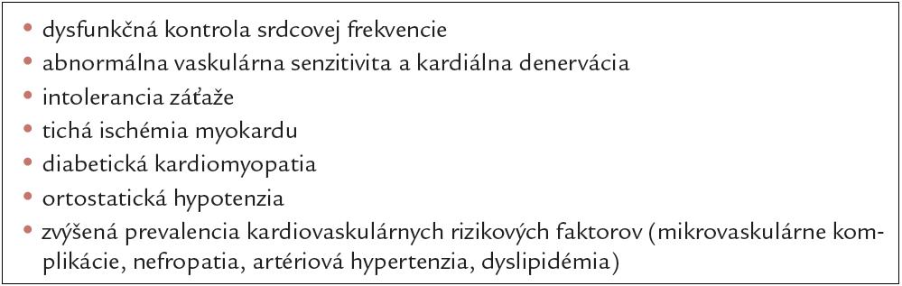 Faktory asociované so zvýšenou kardiovaskulárnou mortalitou u pacientov s KAN [5].