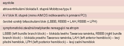 Indikace dočasné kardiostimulace u AIM [2].