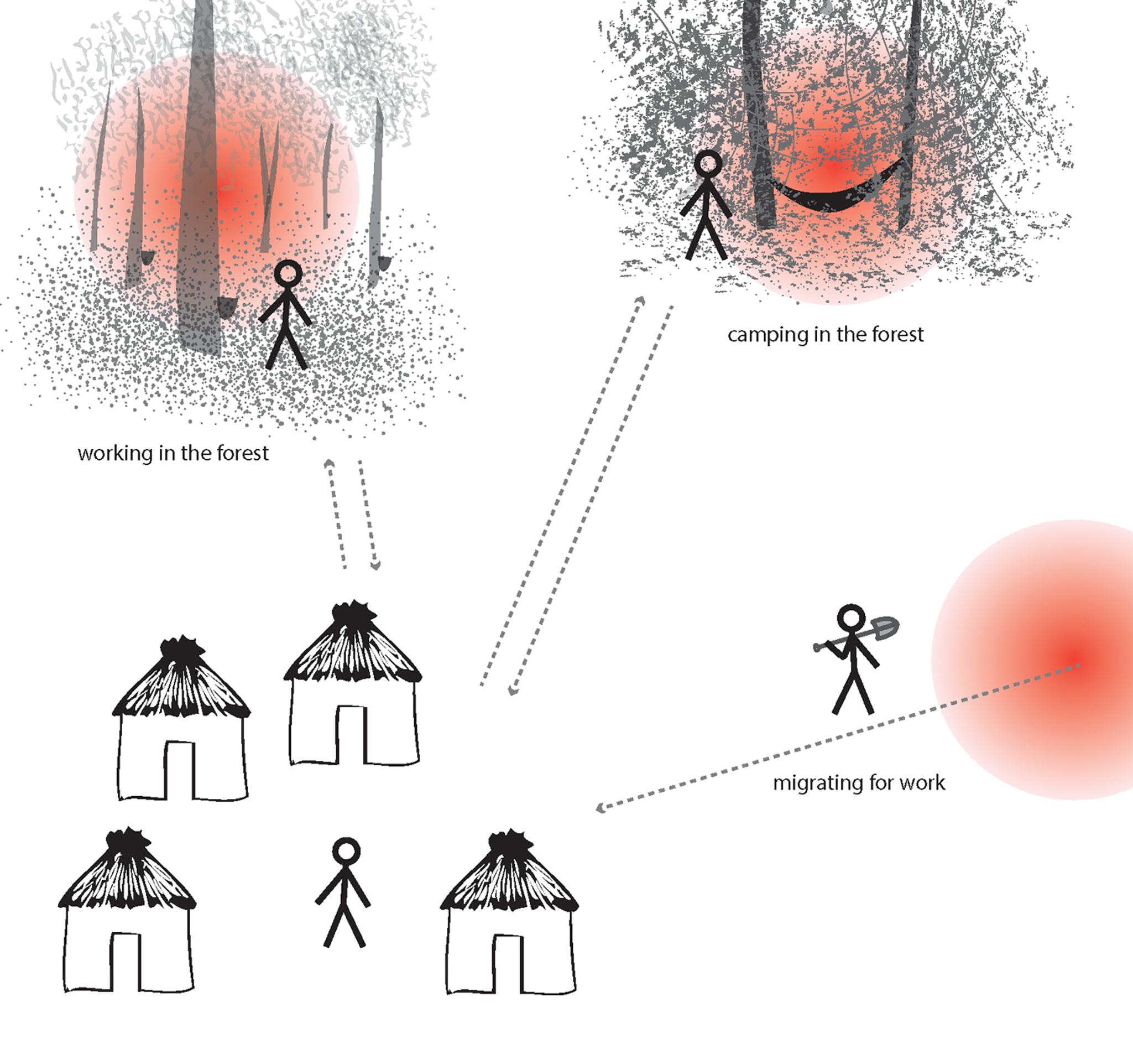 Illustration of hotpops (hot populations).